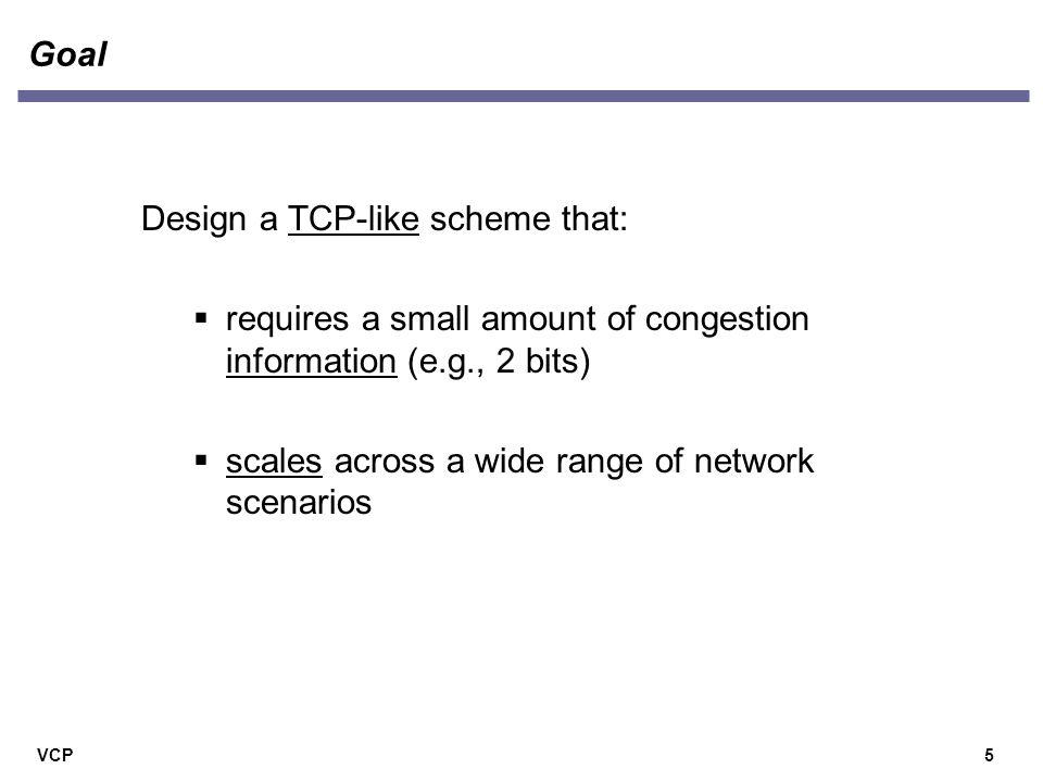 VCP Design issue #3: Handling RTT heterogeneity for MI/AI  Scale  to prevent MI from overshooting capacity when RTT is small 16 rtt < t  overshoot  s s if rtt < t  rtt = t   tt tt time spare capacity 1
