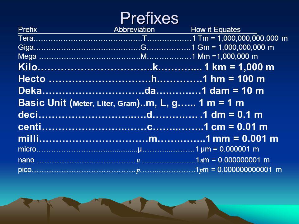 Prefixes Prefix Abbreviation How it Equates Tera……………………………………..T………………1 Tm = 1,000,000,000,000 m Giga…………………………………….G………………1 Gm = 1,000,000,000 m Meg