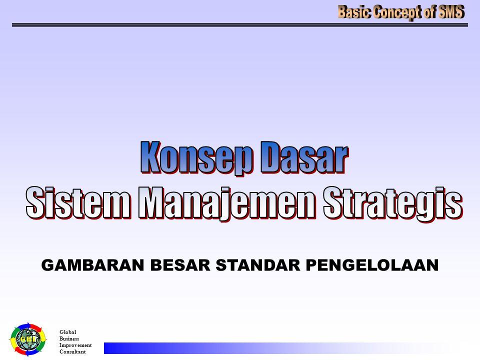 Global Business Improvement Consultant GAMBARAN BESAR STANDAR PENGELOLAAN