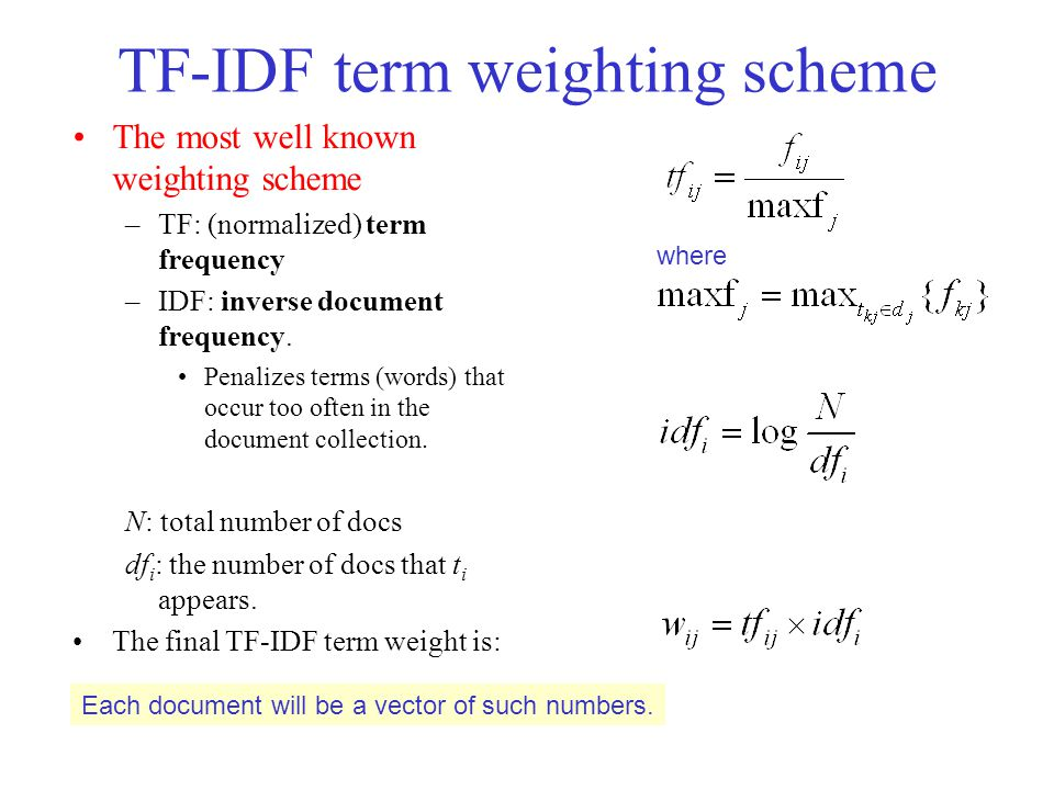 TF-IDF term weighting scheme The most well known weighting scheme –TF: (normalized) term frequency –IDF: inverse document frequency.