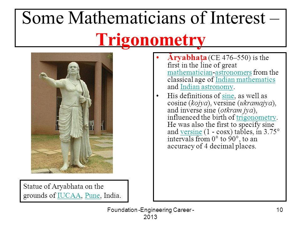 Foundation -Engineering Career - 2013 10 Some Mathematicians of Interest – Trigonometry Āryabha ṭ a (CE 476–550) is the first in the line of great mat