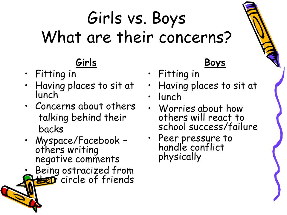 Girls vs. Boys What are their concerns.