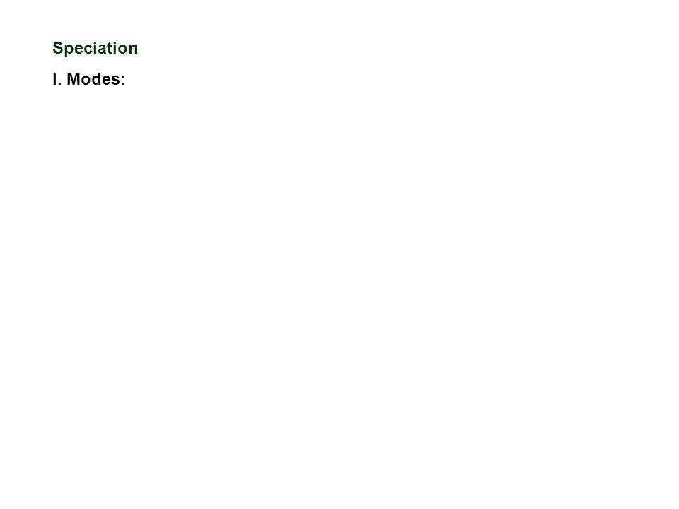 Speciation I. Modes: