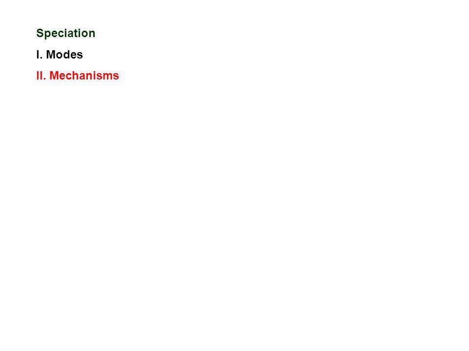 Speciation I. Modes II. Mechanisms