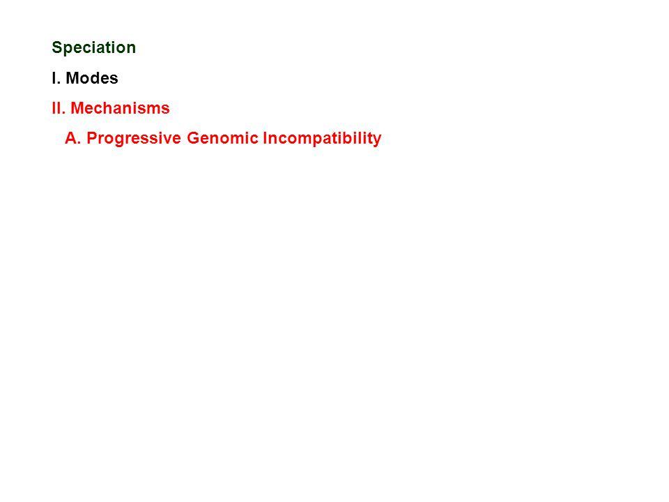 Speciation I. Modes II. Mechanisms A. Progressive Genomic Incompatibility