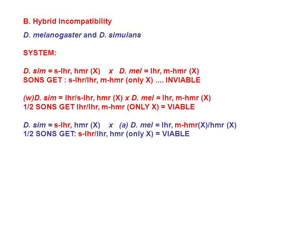 B. Hybrid Incompatibility D. melanogaster and D.