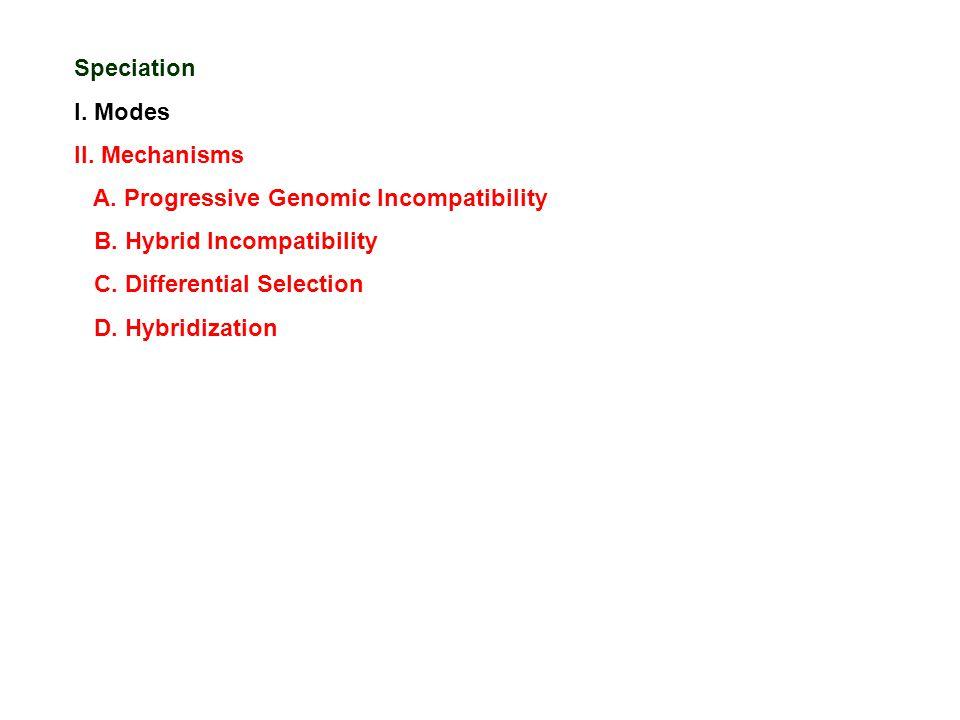 Speciation I. Modes II. Mechanisms A. Progressive Genomic Incompatibility B.