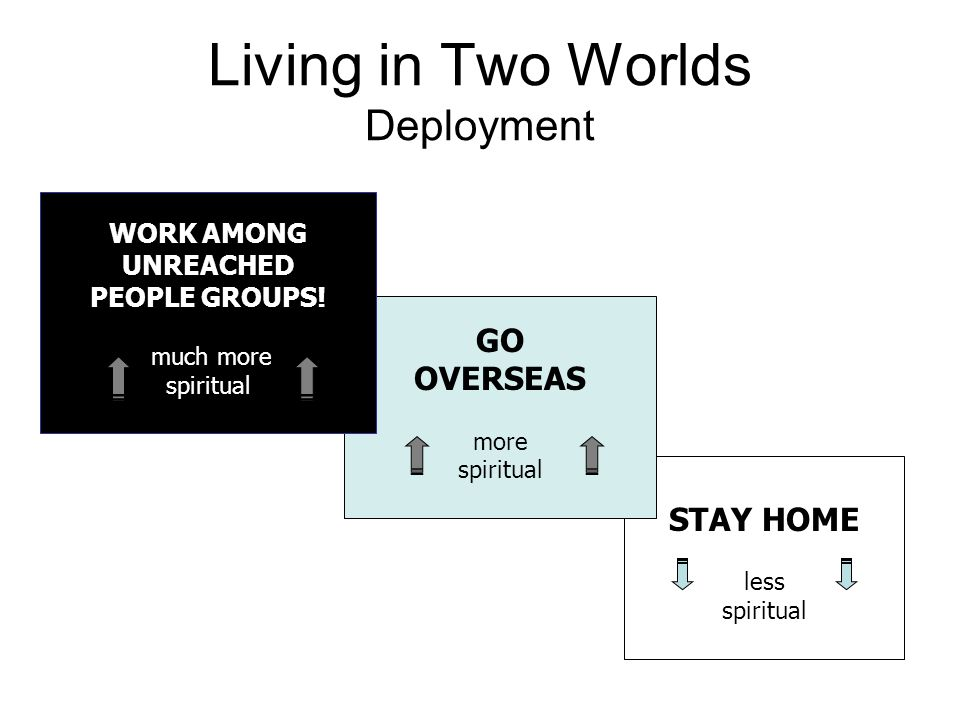STAY HOME less spiritual GO OVERSEAS more spiritual Living in Two Worlds Deployment WORK AMONG UNREACHED PEOPLE GROUPS.
