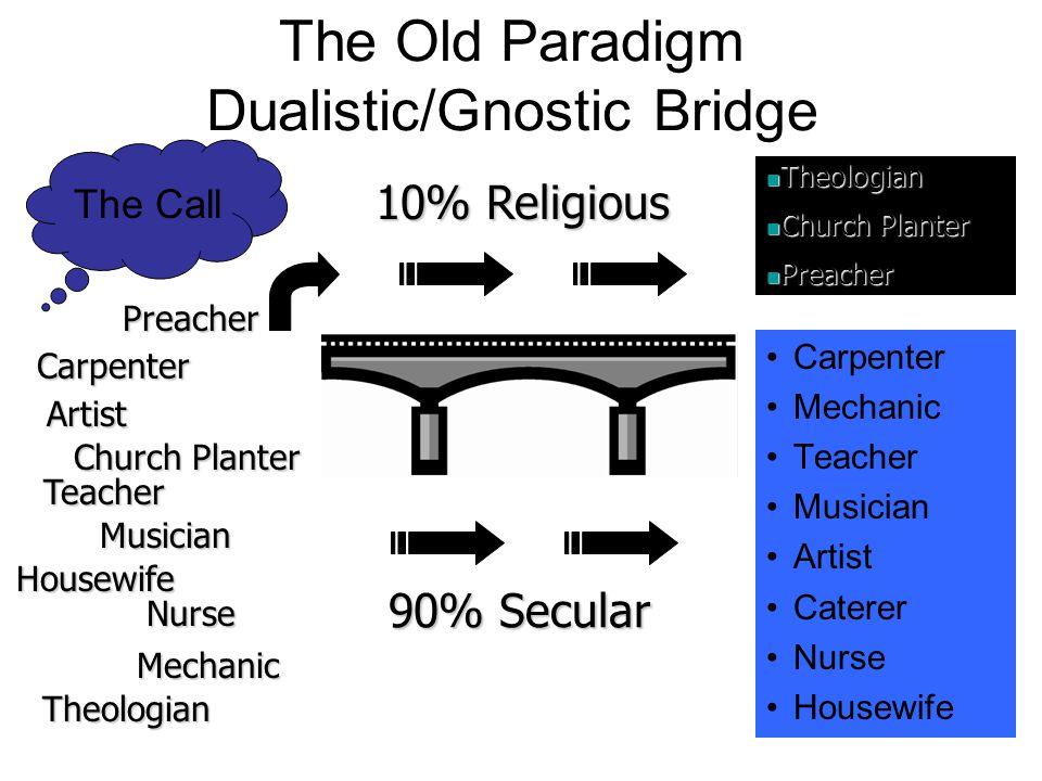 The Old Paradigm Dualistic/Gnostic Bridge The Call Carpenter Mechanic Teacher Musician Artist Caterer Nurse Housewife 10% Religious Carpenter Mechanic