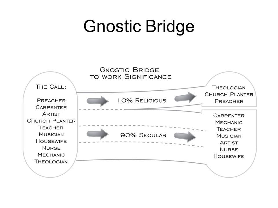 Gnostic Bridge