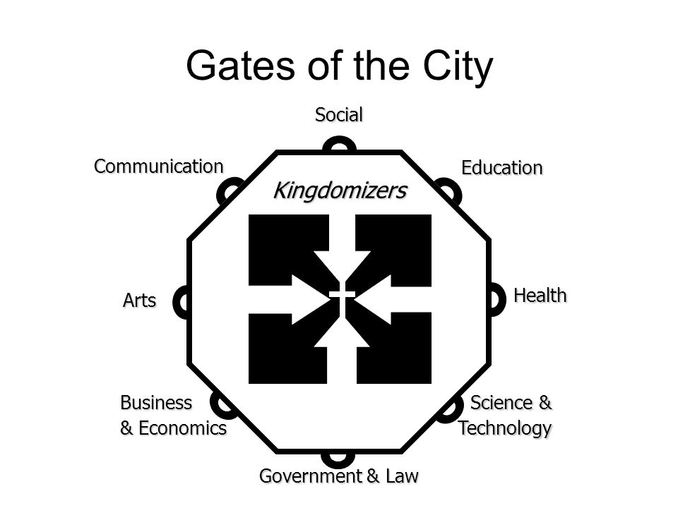 Gates of the CitySocialCommunication Business & Economics Arts Health Government & Law Science & Technology Education Kingdomizers