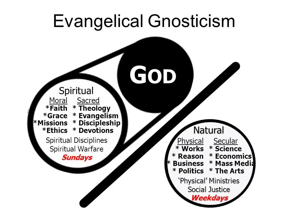 Evangelical Gnosticism Moral *Faith *Grace *Missions *Ethics Sacred * Theology * Evangelism * Discipleship * DevotionsNatural G OD Physical * Works *