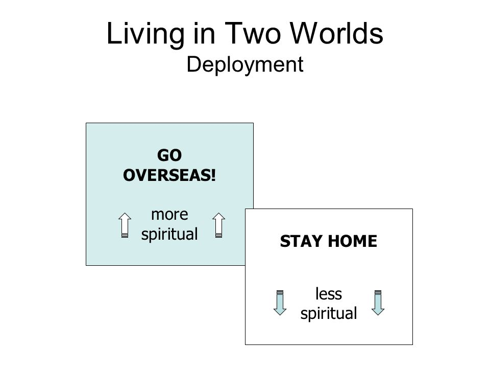GO OVERSEAS! more spiritual Living in Two Worlds Deployment STAY HOME less spiritual
