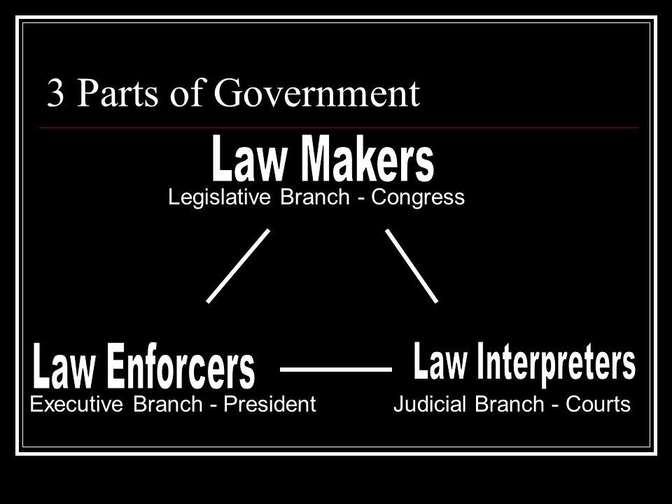 Legislative Branch - Congress Executive Branch - PresidentJudicial Branch - Courts