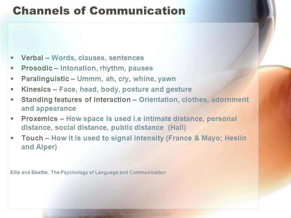 Channels of Communication  Verbal – Words, clauses, sentences  Prosodic – Intonation, rhythm, pauses  Paralinguistic – Ummm, ah, cry, whine, yawn  Kinesics – Face, head, body, posture and gesture  Standing features of interaction – Orientation, clothes, adornment and appearance  Proxemics – How space is used i.e intimate distance, personal distance, social distance, public distance (Hall)  Touch – How it is used to signal intensity (France & Mayo; Heslin and Alper) Ellis and Beattie, The Psychology of Language and Communication Psyconnections, March 2010