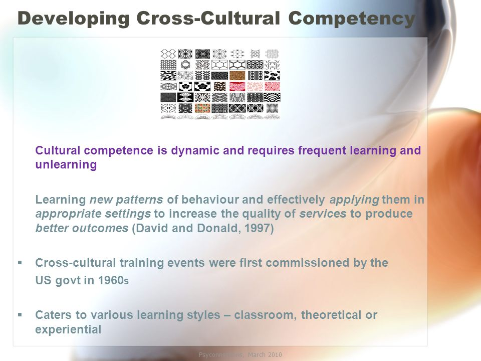 Brand Communication and Cultural Competence Brand Communication A - Grab Attention I - Evoke Interest D- Prompt Decision A- Propel Action Cultural Competency A – Focus Attention on available knowledge I – Be Interested in the cultural context D- Decide on appropriate course of action A- Act to interact with the cultural context Psyconnections, March 2010