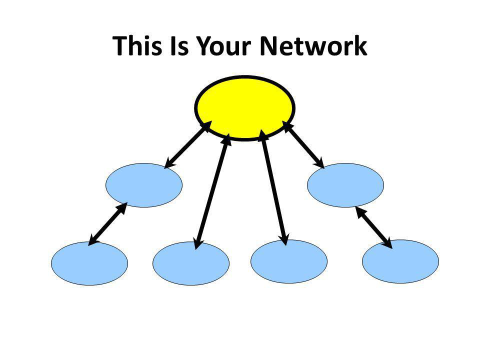This Is Your Network