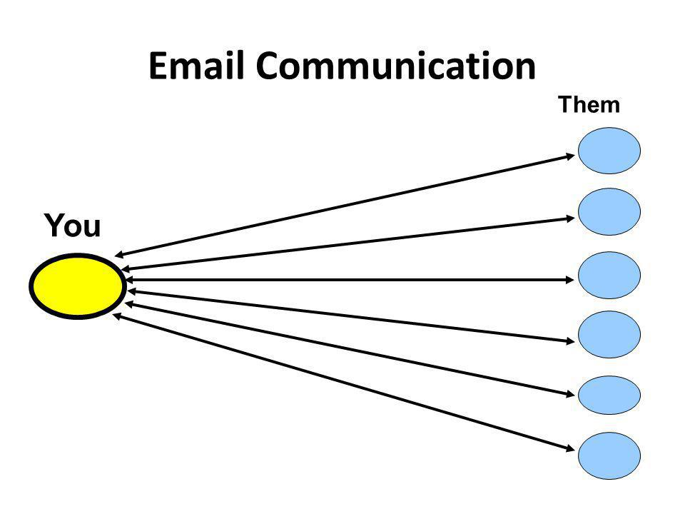 Email Communication You Them