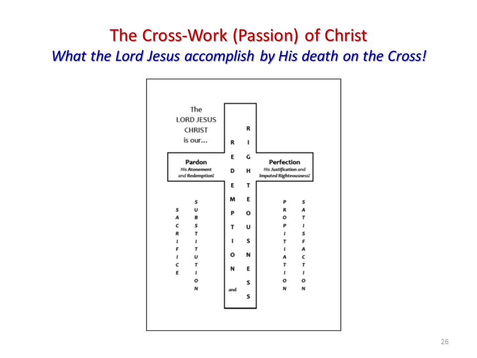 The Cross-Work (Passion) of Christ What the Lord Jesus accomplish by His death on the Cross! 26