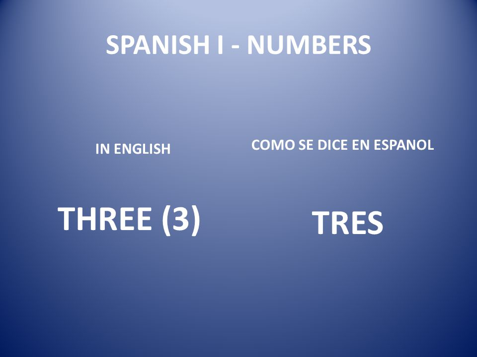SPANISH I - NUMBERS IN ENGLISH Fifty (50) COMO SE DICE EN ESPANOL cincuenta