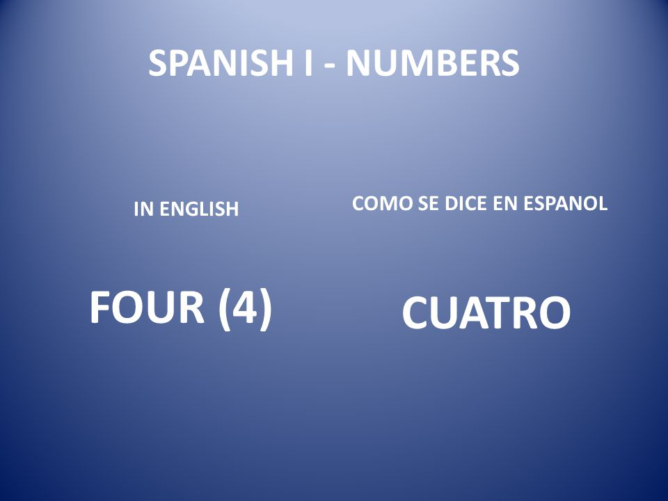 SPANISH I - NUMBERS IN ENGLISH Sixty (60) COMO SE DICE EN ESPANOL sesenta