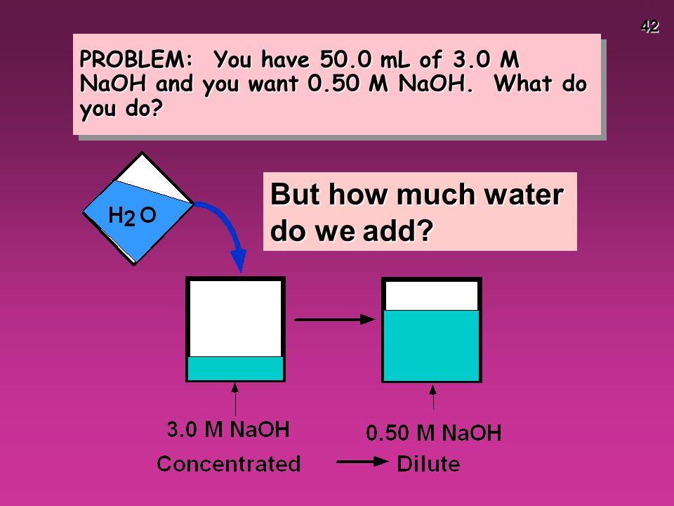 42 PROBLEM: You have 50.0 mL of 3.0 M NaOH and you want 0.50 M NaOH.