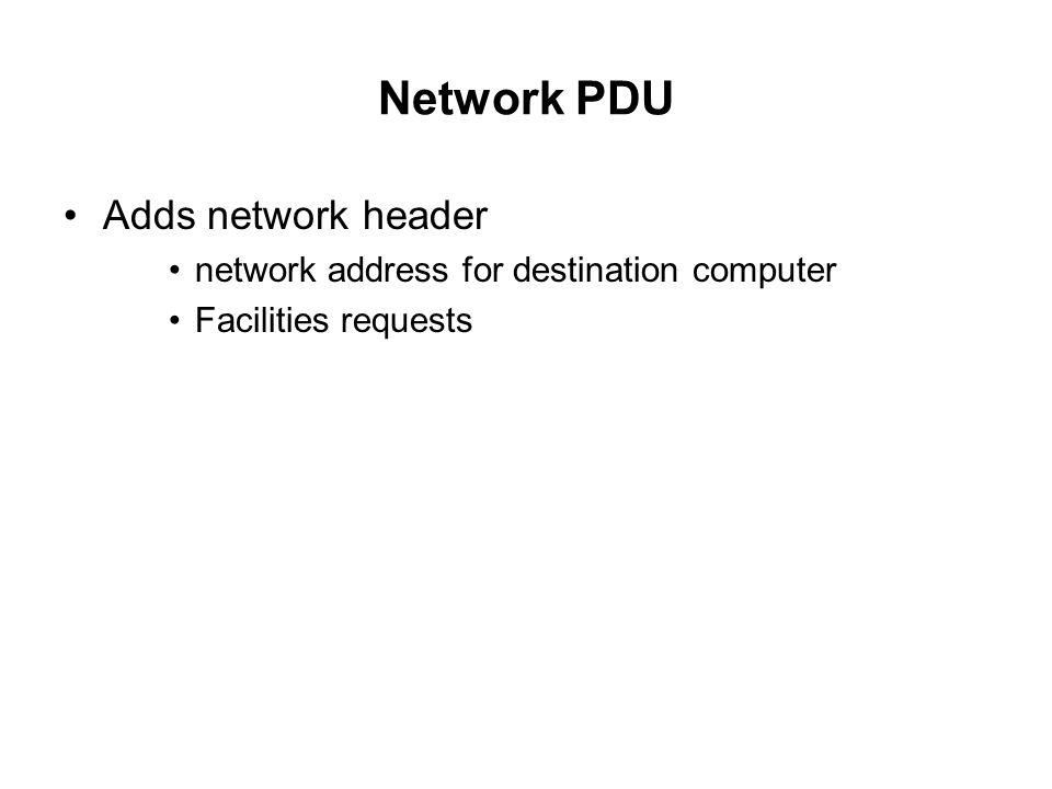 Network PDU Adds network header network address for destination computer Facilities requests