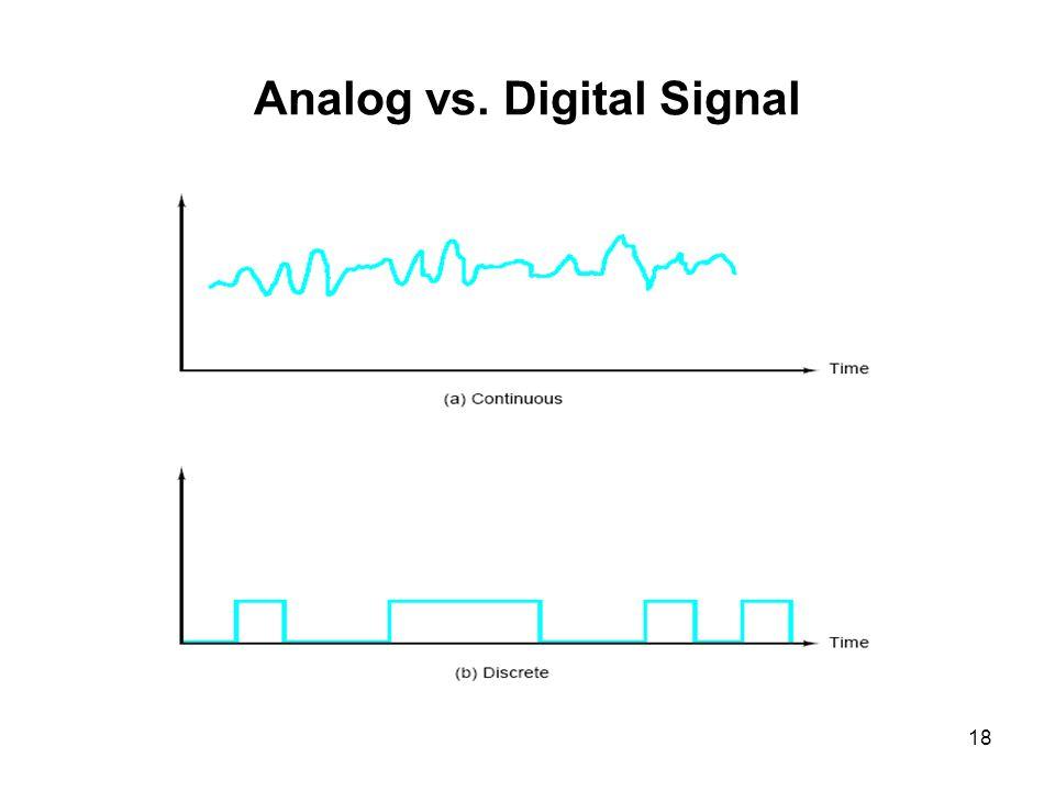 18 Analog vs. Digital Signal