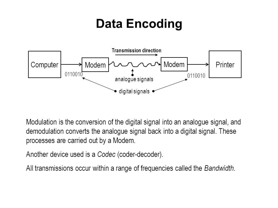 Data Encoding 0110010 analogue signals Transmission direction Computer Modem Printer Modem 0110010 digital signals Modulation is the conversion of the
