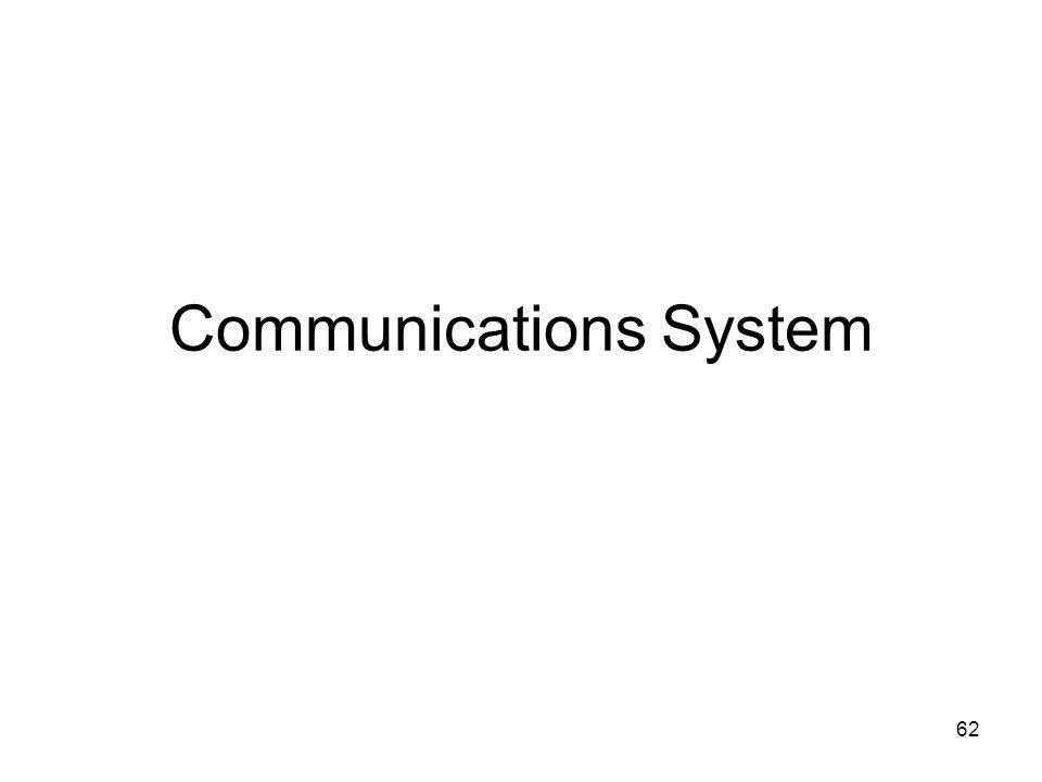 62 Communications System