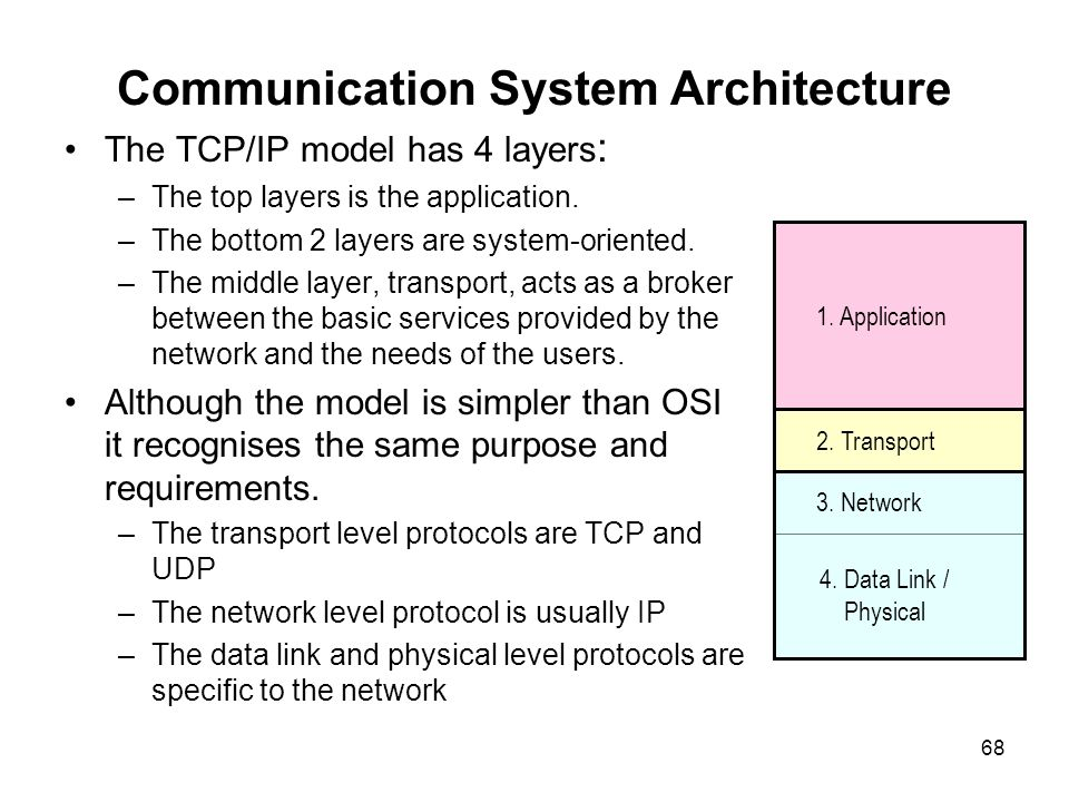 68 Communication System Architecture 1. Application 2. Transport 3. Network 4. Data Link / Physical The TCP/IP model has 4 layers : –The top layers is