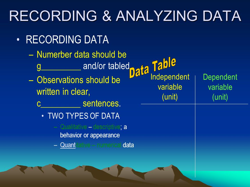 RECORDING & ANALYZING DATA ANALYZING DATA –Attempt to figure out what the collected data means… why did it happen as it did.