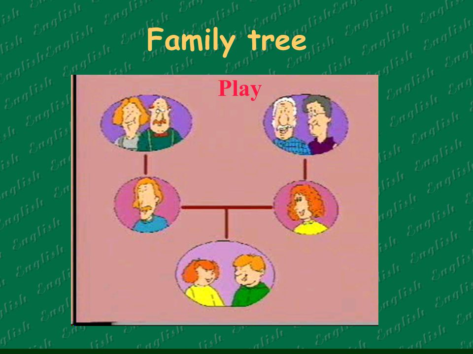 Family tree Play