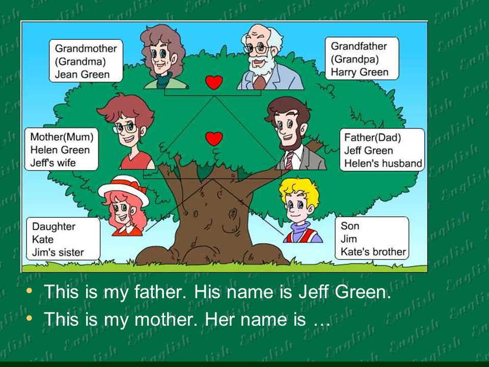 This is my father. His name is Jeff Green. This is my mother. Her name is …