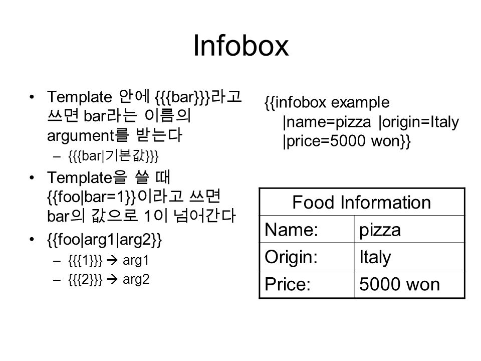 Infobox Template 안에 {{{bar}}} 라고 쓰면 bar 라는 이름의 argument 를 받는다 –{{{bar| 기본값 }}} Template 을 쓸 때 {{foo|bar=1}} 이라고 쓰면 bar 의 값으로 1 이 넘어간다 {{foo|arg1|arg2}} –{{{1}}}  arg1 –{{{2}}}  arg2 Food Information Name:pizza Origin:Italy Price:5000 won {{infobox example |name=pizza |origin=Italy |price=5000 won}}