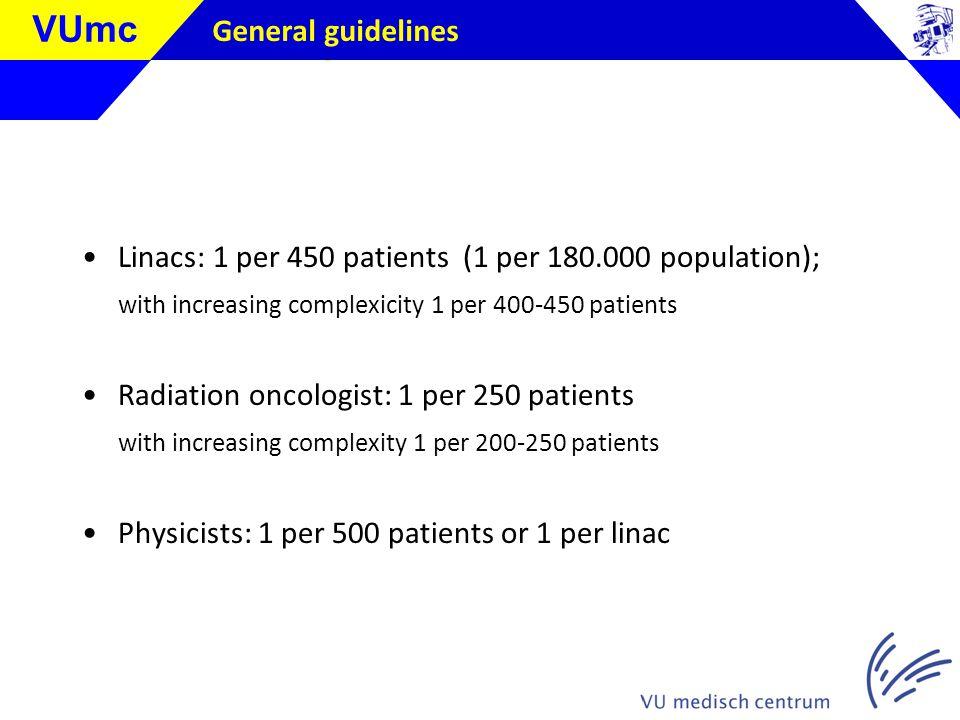 Klik om de stijl te bewerken VUmc General guidelines Linacs: 1 per 450 patients (1 per 180.000 population); with increasing complexicity 1 per 400-450 patients Radiation oncologist: 1 per 250 patients with increasing complexity 1 per 200-250 patients Physicists: 1 per 500 patients or 1 per linac