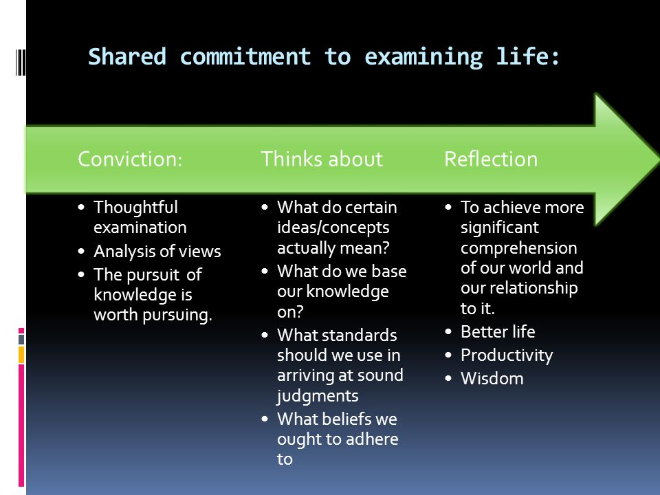 Shared commitment to examining life: To achieve more significant comprehension of our world and our relationship to it. Better life Productivity Wisdo