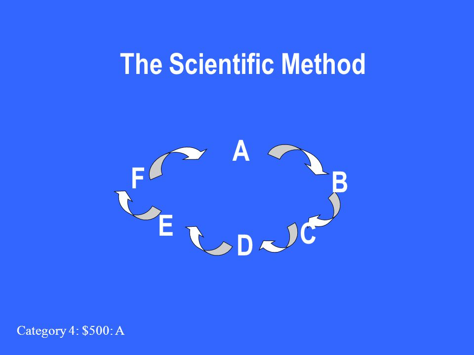 Category 4: $500: A The Scientific Method A B C D E F