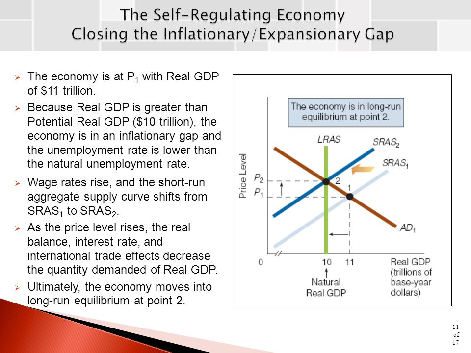  The economy is at P 1 with Real GDP of $11 trillion.  Because Real GDP is greater than Potential Real GDP ($10 trillion), the economy is in an infl