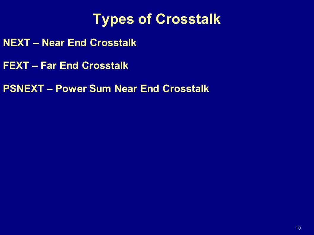 NEXT – Near End Crosstalk FEXT – Far End Crosstalk PSNEXT – Power Sum Near End Crosstalk 10 Types of Crosstalk