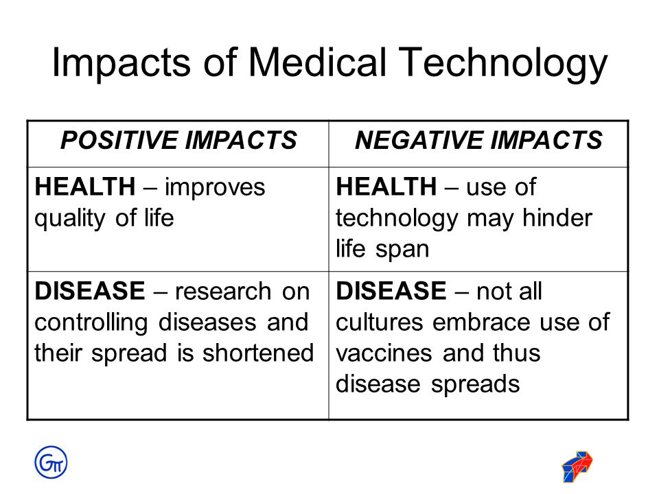 Impacts of Medical Technology POSITIVE IMPACTSNEGATIVE IMPACTS HEALTH – improves quality of life HEALTH – use of technology may hinder life span DISEA
