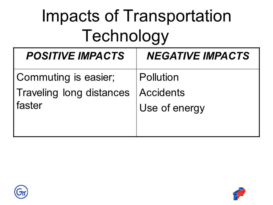 Impacts of Transportation Technology POSITIVE IMPACTSNEGATIVE IMPACTS Commuting is easier; Traveling long distances faster Pollution Accidents Use of