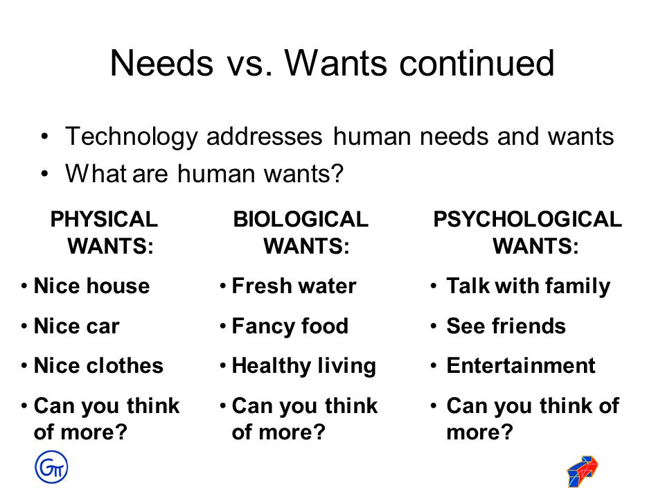 Needs vs. Wants continued Technology addresses human needs and wants What are human wants? PHYSICAL WANTS: Nice house Nice car Nice clothes Can you th