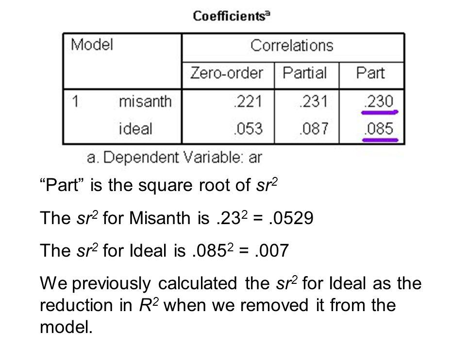 Part is the square root of sr 2 The sr 2 for Misanth is.23 2 =.0529 The sr 2 for Ideal is.085 2 =.007 We previously calculated the sr 2 for Ideal as the reduction in R 2 when we removed it from the model.