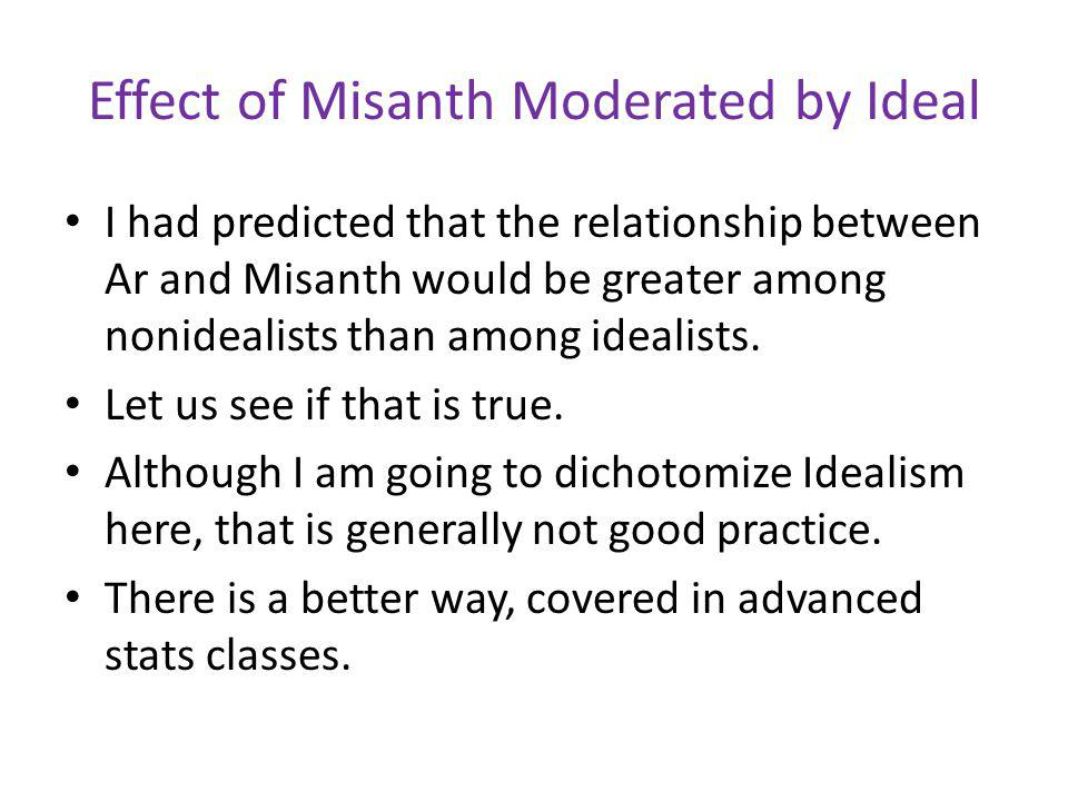 Effect of Misanth Moderated by Ideal I had predicted that the relationship between Ar and Misanth would be greater among nonidealists than among idealists.