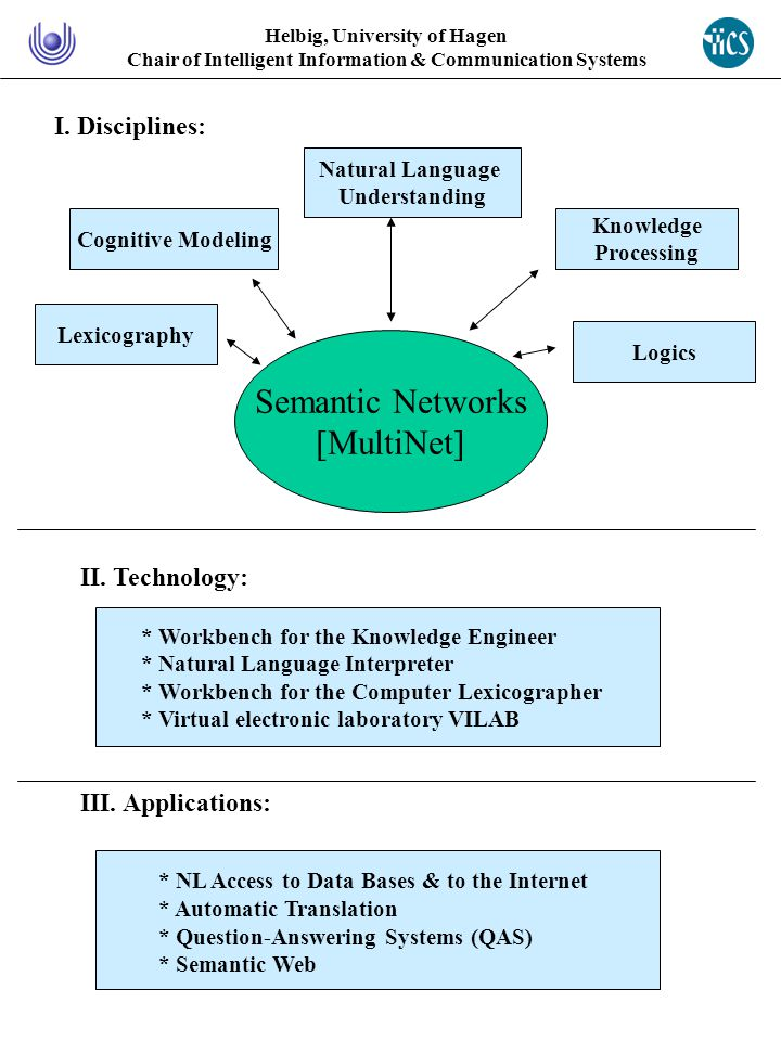 """Problematic Axioms and Rules of Standard Logic Feasible Inference Rules of Logic Guidelines for an Adequate Logic - Principle of locality (admittance of contradictions) - Opportunistic logic (fusion of different logical approaches) - Associatively guided search (warranting a semantic coherence) - Substitution of truth values by degrees of trustworthiness A  A  B Extension Rule A   A  B Ex falso quodlibet  (  A)  A Law of Double Negation A   A Law of the Excluded Third Modus ponens Abduction Syllogisms A B  x R(x)   H(x) A  B A  B  x M(x)  R(x) ---------- ---------- ------------------------ B A  x M(x)   H(x) (more trust- (""""ferio ) worthy)"""