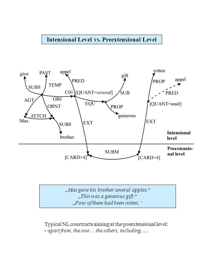 Material Origin  o1  o2  p2 (o1 SUB o2)  (p2 PARS o2)   p1 (p1 PARS o1)  (p1 SUB p2) D:  o1  o2  o3 (o1 SUB o2)  (o2 SUB o3)  (o1 SUB o2) K:  o1  o2  p2 (o1 PARS o2)  (o2 ORIGM s)  (o1 ORIGM s) D: Sample Network