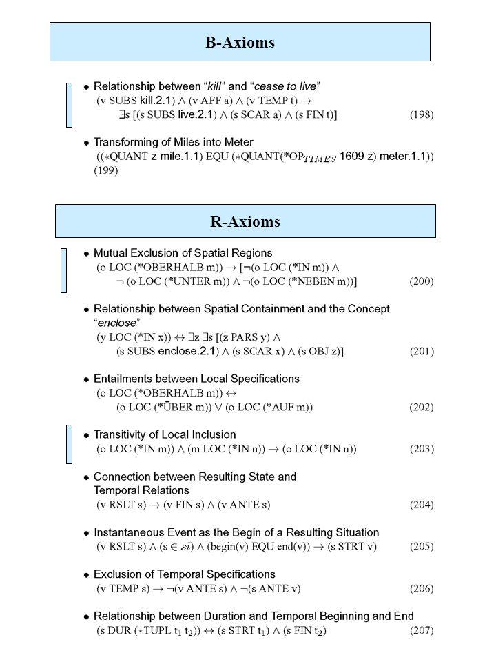 """<knowledge processing> WOCADI – The Natural Language Translator Ge: """"Nenne mir Bücher von Shapiro über automatische Wissensverarbeitung, die bei Addison-Wesley erschienen sind. En: """"Show me books of Shapiro about automatic knowledge processing, which have been pulished by Addison-Wesley. Sven Hartrumpf"""