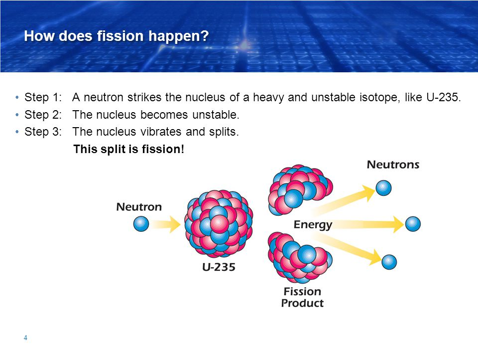 How does fission happen.