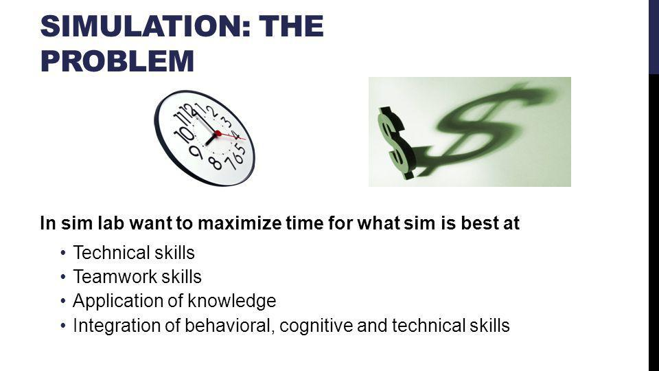 SIMULATION: THE PROBLEM In sim lab want to maximize time for what sim is best at Technical skills Teamwork skills Application of knowledge Integration of behavioral, cognitive and technical skills